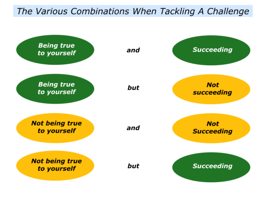 slides-succeeding-twice-when-tackling-a-challenge-002