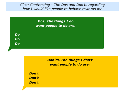 slides-clear-contracting-with-people-about-how-they-want-you-to-help-them-during-difficult-times-001