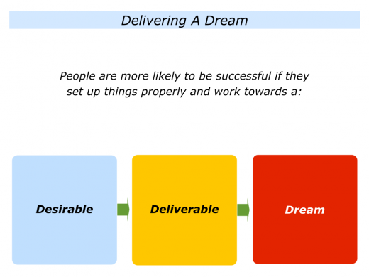 Slides Desirable and Deliverable Dream.001