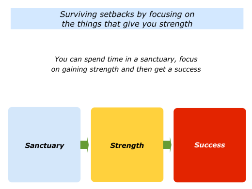 slides-surviving-setbacks-by-focusing-on-what-gives-me-strength-001