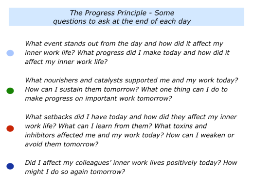 slides-the-progress-principle-002