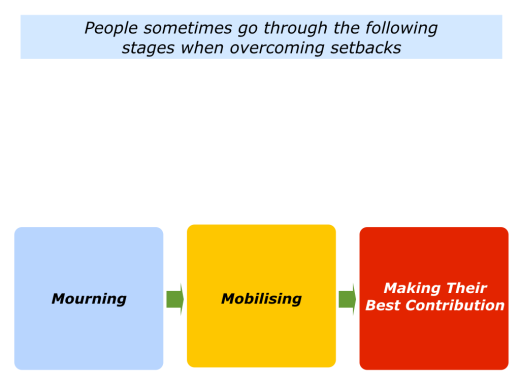 slides-mourning-mobilising-and-making-your-best-contribution-001