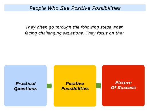 slides-positive-possibilties-001