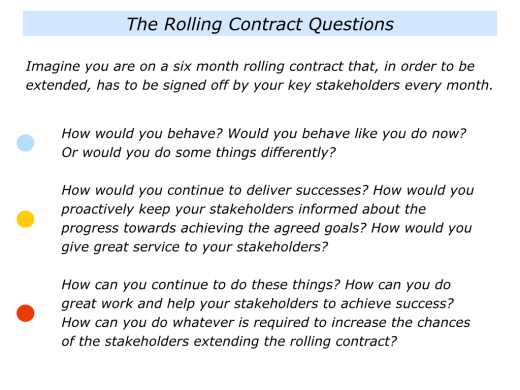 Slides Rolling Contract Question.001