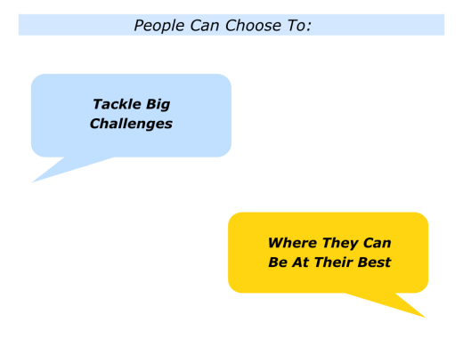 Slides Being At Your Best When Tackling Big Challenges.001