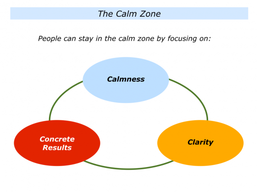 Slides Calm Zone.004