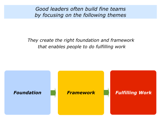 slides-foundation-framework-and-fulfilling-work-001