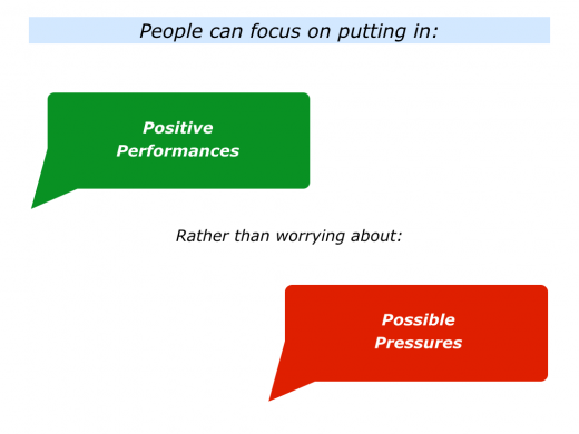 Slides Positive Performances.001