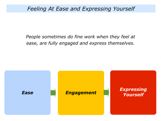 Slides Ease, Engagement and Expressing Yourself.001