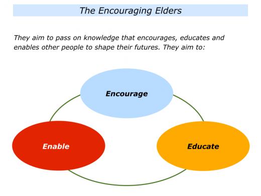 Slides Elders.001