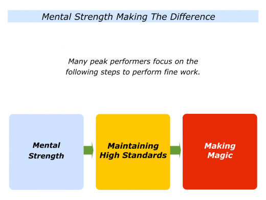 Slides Mental Strength.001