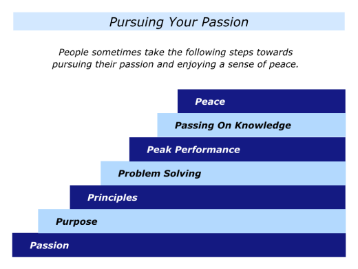 Slides Pursuing Your Passion.001