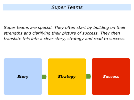 Slides Super Teams Approach.001