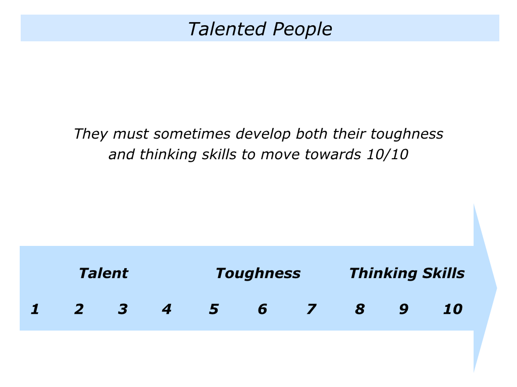 t is for developing the talent toughness and thinking skills slides talented people developing their tenacity and thinking skills 002