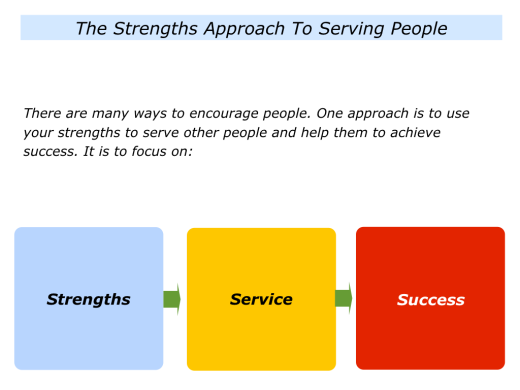 Slides Strengths, Service and Success.001
