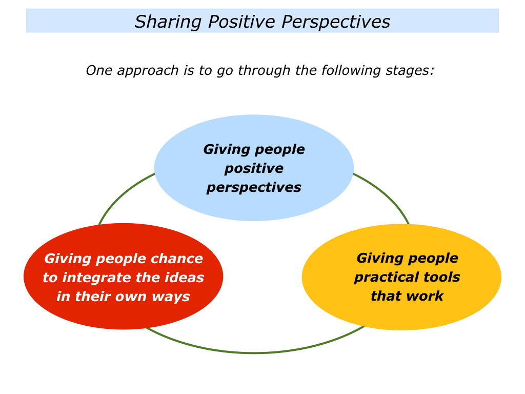 Practical Perspectives Positive Lives >> P Is For Sharing Positive Perspectives With People The Positive