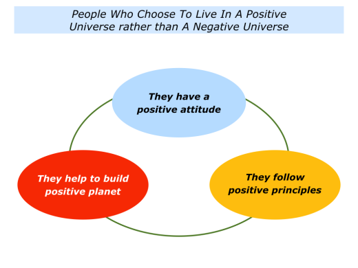 slides-people-who-live-in-a-positive-universe-001